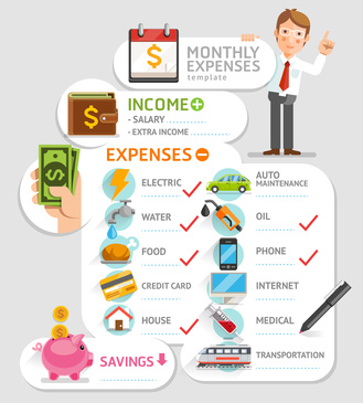 Monthly Budget Expense Planning